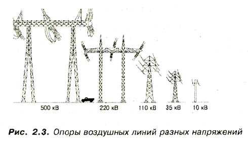 Схема ЛЭП